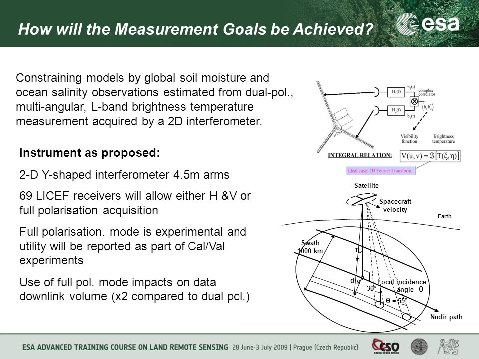 How will the Measurement Goals be Achieved.