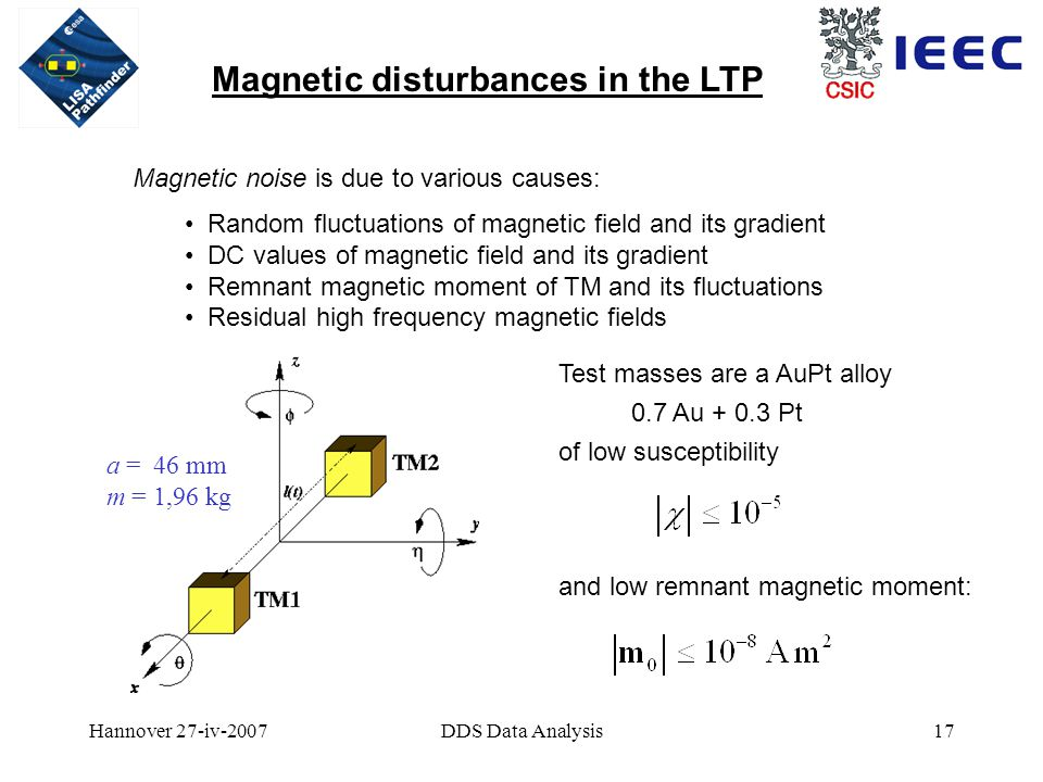 Hannover 27-iv-2007DDS Data Analysis17 Magnetic disturbances in the LTP Magnetic noise is due to various causes: Random fluctuations of magnetic field and its gradient DC values of magnetic field and its gradient Remnant magnetic moment of TM and its fluctuations Residual high frequency magnetic fields Test masses are a AuPt alloy 0.7 Au + 0.3 Pt of low susceptibility and low remnant magnetic moment: a = 46 mm m = 1,96 kg