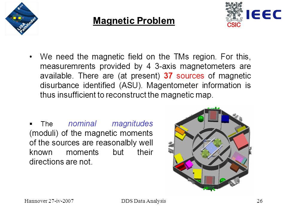 Hannover 27-iv-2007DDS Data Analysis26 We need the magnetic field on the TMs region.