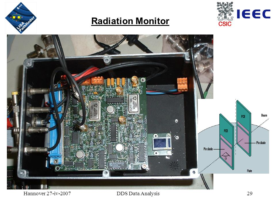 Hannover 27-iv-2007DDS Data Analysis29 Radiation Monitor