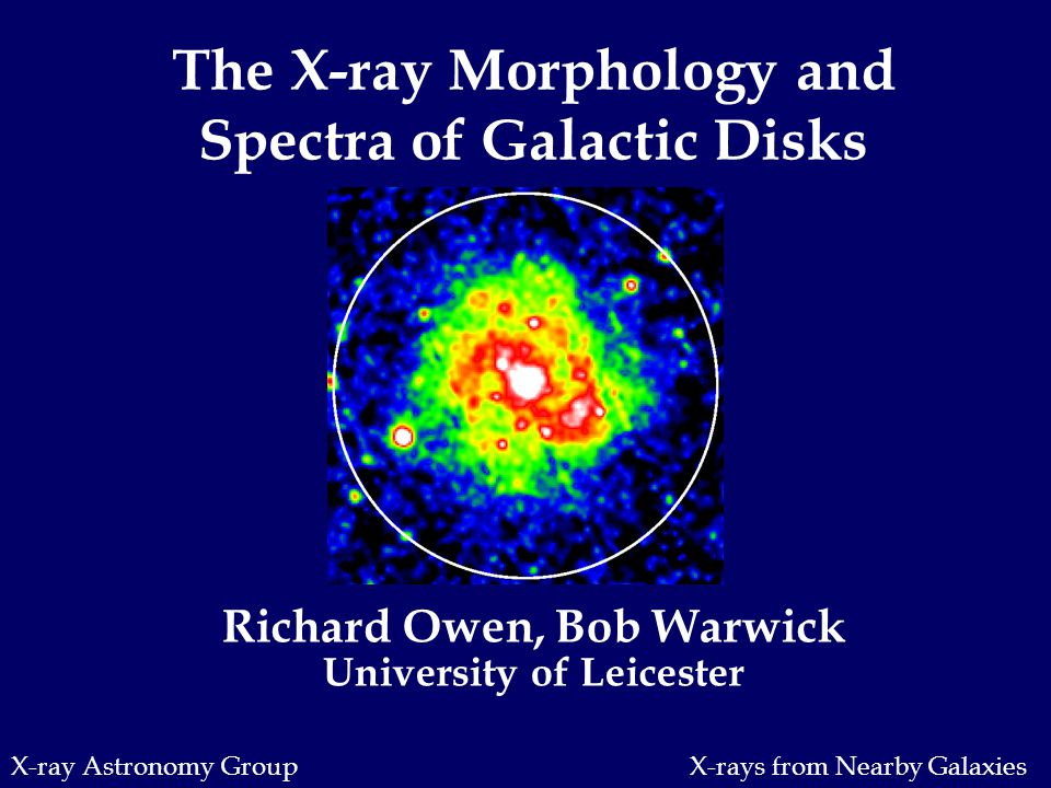 X-ray Astronomy Group Richard Owen, Bob Warwick University of Leicester The X-ray Morphology and Spectra of Galactic Disks X-rays from Nearby Galaxies