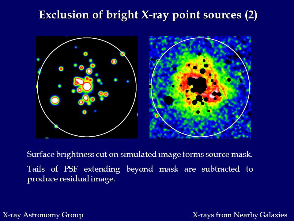 X-ray Astronomy Group Exclusion of bright X-ray point sources (2) Surface brightness cut on simulated image forms source mask. Tails of PSF extending