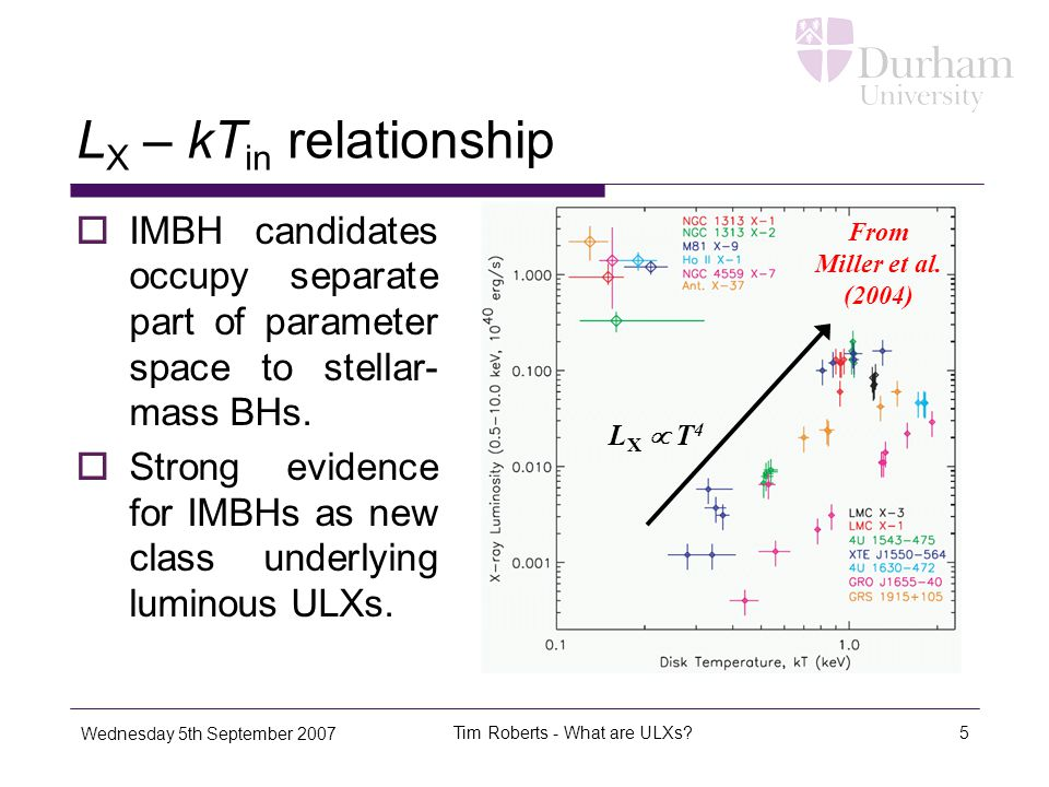 Wednesday 5th September 2007 Tim Roberts - What are ULXs 5 L X – kT in relationship  IMBH candidates occupy separate part of parameter space to stellar- mass BHs.