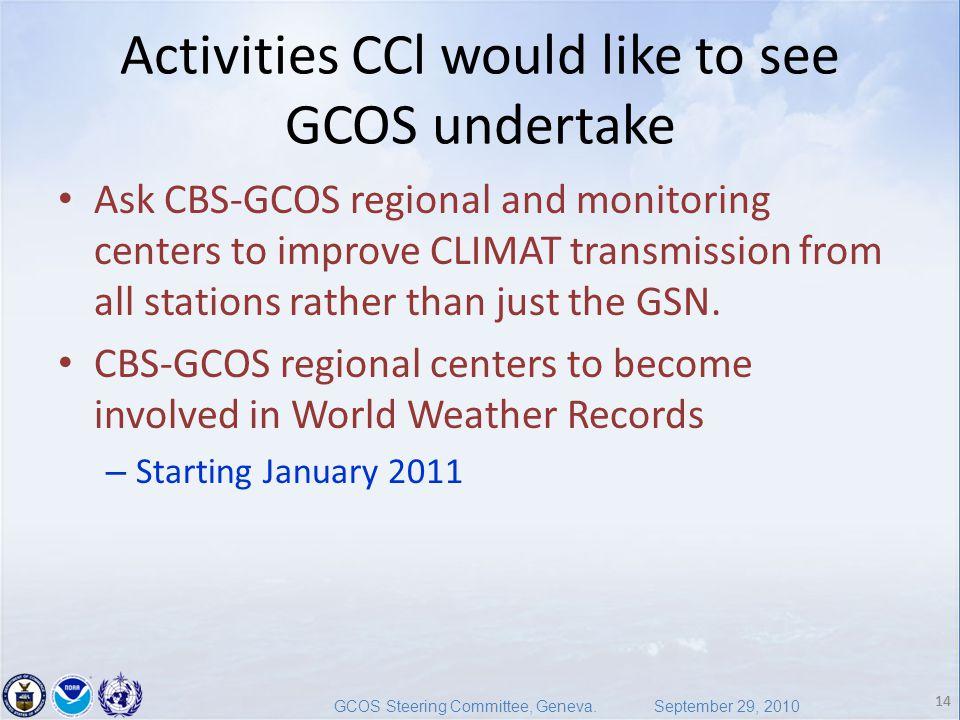 14 GCOS Steering Committee, Geneva.
