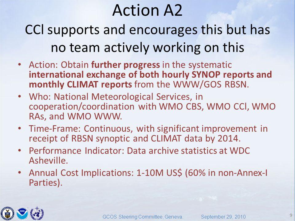 9 GCOS Steering Committee, Geneva.