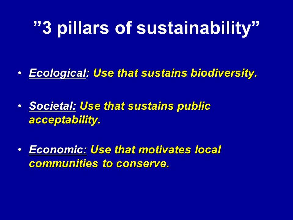 3 pillars of sustainability Ecological: Use that sustains biodiversity.Ecological: Use that sustains biodiversity.