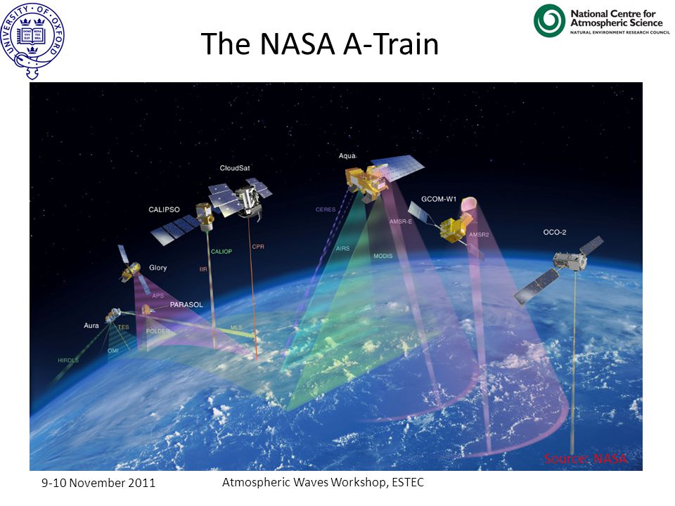 9-10 November 2011 Atmospheric Waves Workshop, ESTEC Source: NASA The NASA A-Train