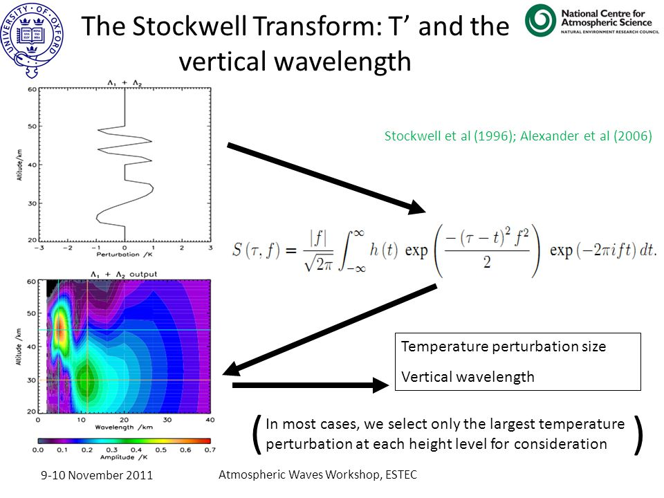 9-10 November 2011 Atmospheric Waves Workshop, ESTEC The Stockwell Transform: T' and the vertical wavelength Temperature perturbation size Vertical wavelength In most cases, we select only the largest temperature perturbation at each height level for consideration ( ) Stockwell et al (1996); Alexander et al (2006)