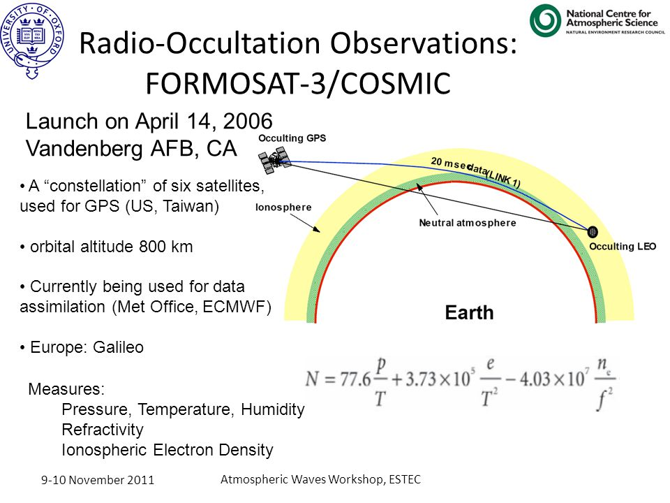 9-10 November 2011 Atmospheric Waves Workshop, ESTEC Radio-Occultation Observations: FORMOSAT-3/COSMIC A constellation of six satellites, used for GPS (US, Taiwan) orbital altitude 800 km Currently being used for data assimilation (Met Office, ECMWF) Europe: Galileo Launch on April 14, 2006 Vandenberg AFB, CA Measures: Pressure, Temperature, Humidity Refractivity Ionospheric Electron Density