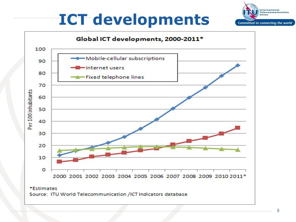 ICT developments 8