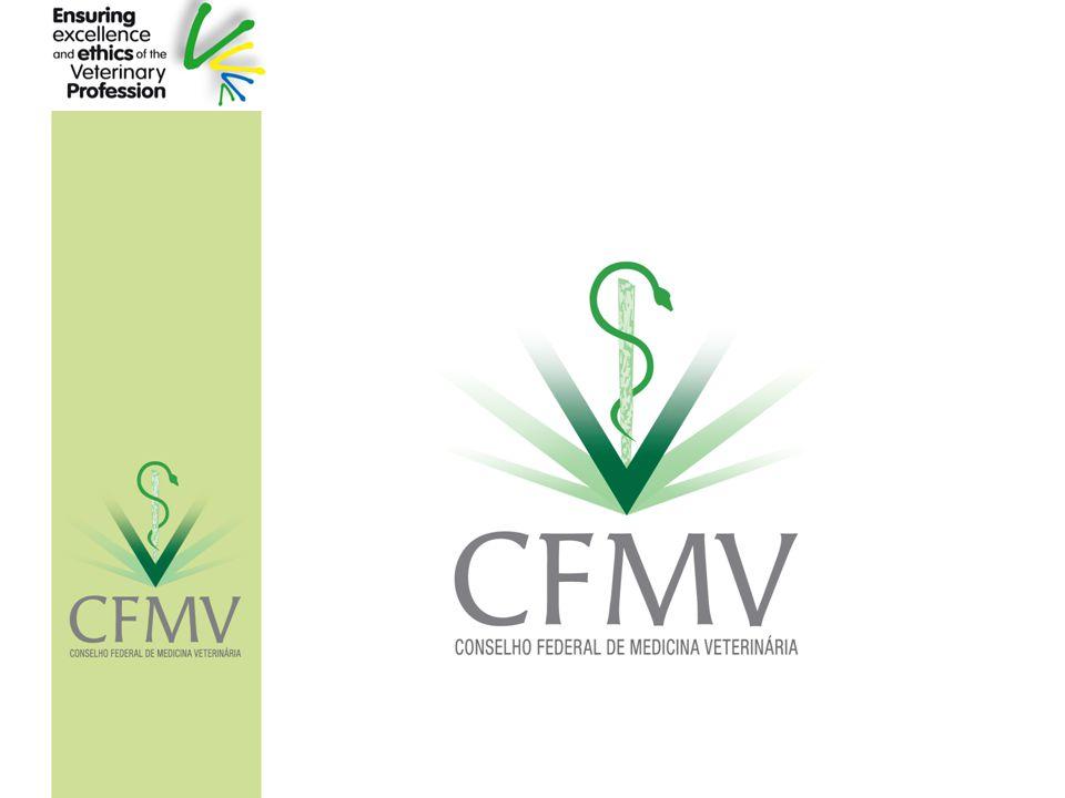 Veterinary Education in Americas Benedito Fortes de Arruda, DVM Brazilian Federal Council of Veterinary Medicine President