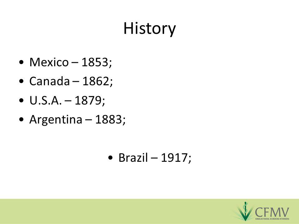 History Mexico – 1853; Canada – 1862; U.S.A. – 1879; Argentina – 1883; Brazil – 1917;