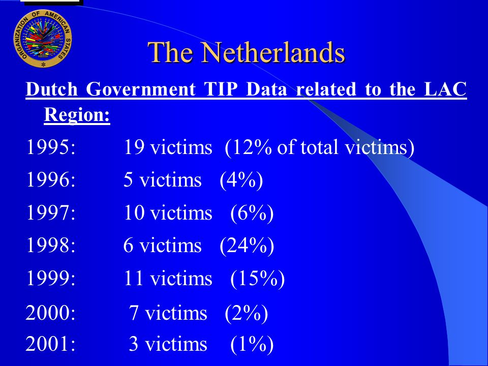 The Netherlands Dutch Government TIP Data related to the LAC Region: 1995: 19 victims (12% of total victims) 1996: 5 victims (4%) 1997: 10 victims (6%