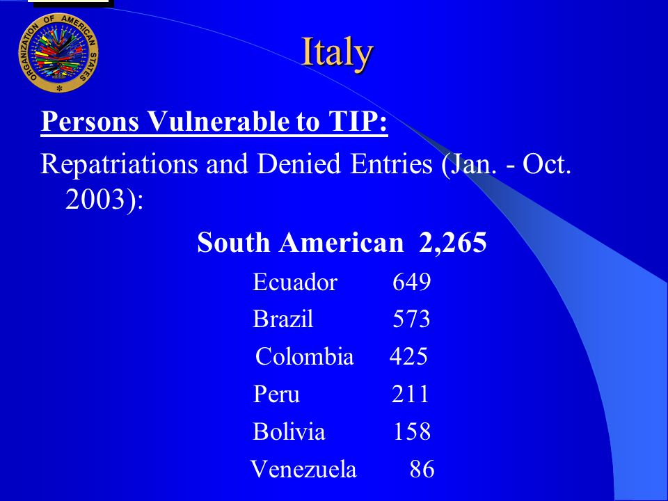 Italy Persons Vulnerable to TIP: Repatriations and Denied Entries (Jan. - Oct. 2003): South American 2,265 Ecuador 649 Brazil 573 Colombia 425 Peru 21