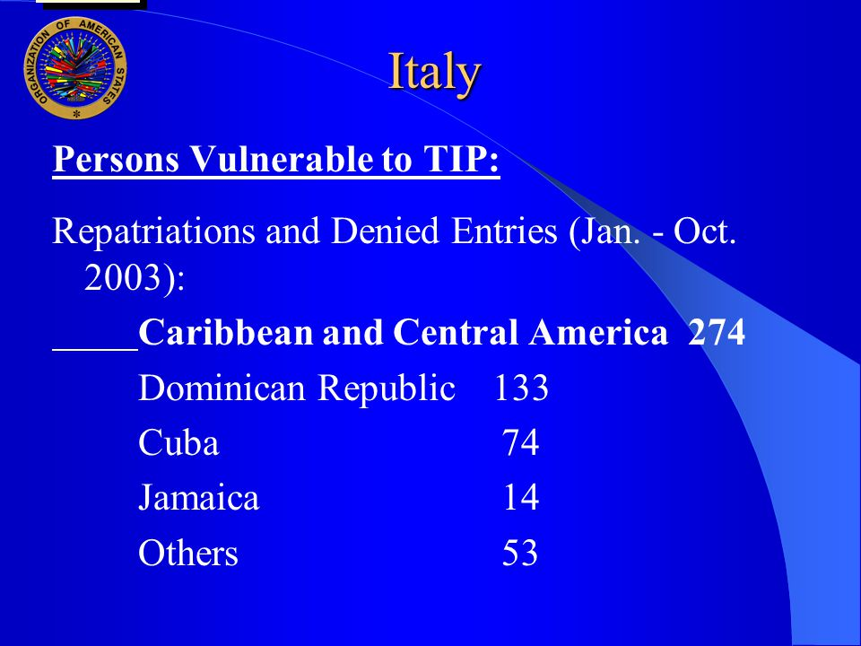 Italy Persons Vulnerable to TIP: Repatriations and Denied Entries (Jan.