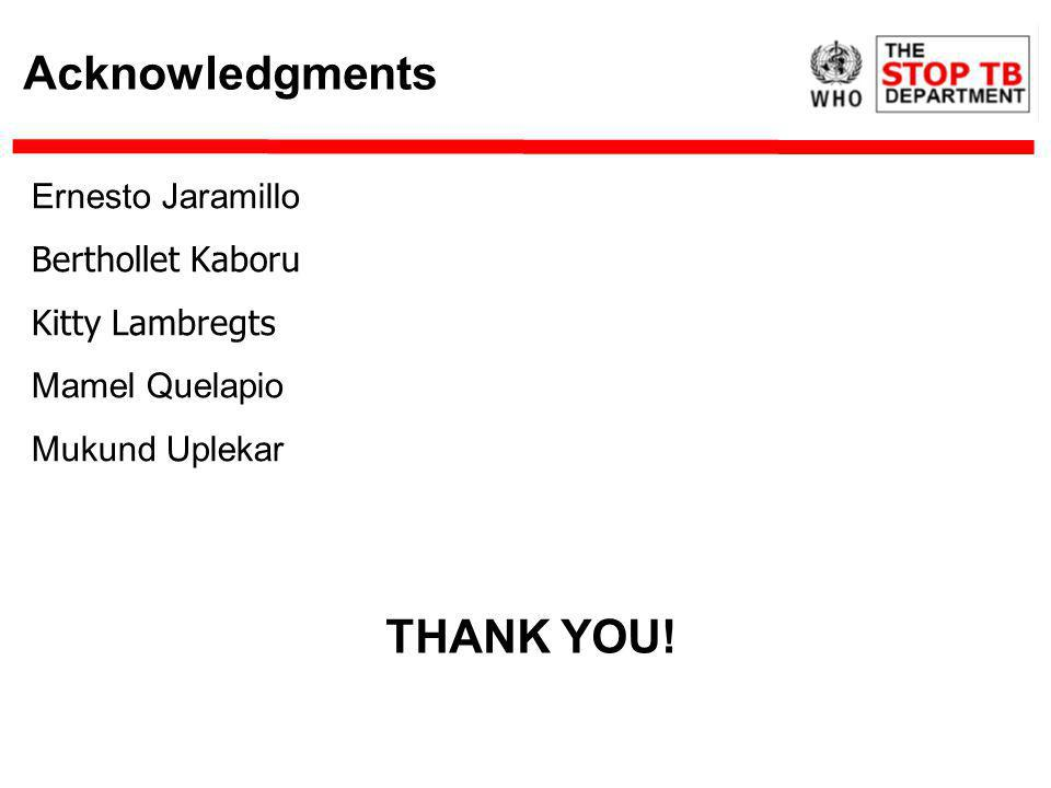 Acknowledgments Ernesto Jaramillo Berthollet Kaboru Kitty Lambregts Mamel Quelapio Mukund Uplekar THANK YOU!