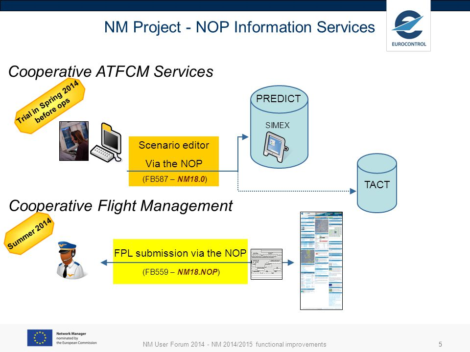 NM User Forum 2014 - NM 2014/2015 functional improvements66 NM Project - NOP Information Services All Users EVITA Phase II – enhanced interface (FB538 - 2014) EACCC Crisis Management Pack (FB562 – Mar 2015) All Users NOP access to event info (FB591 – NM17.5.2 – Internal Prototype) (FB630 – 2014) Network Events Repository Updating the CFMU URLs (incl B2B) (FB592 - NM18.0) Q1 2014 Mid-2014 Mar 2015