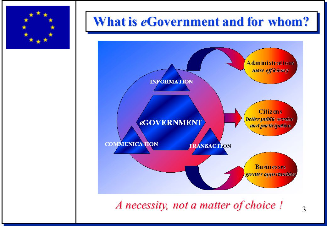 What is eGovernment and for whom A necessity, not a matter of choice ! 3