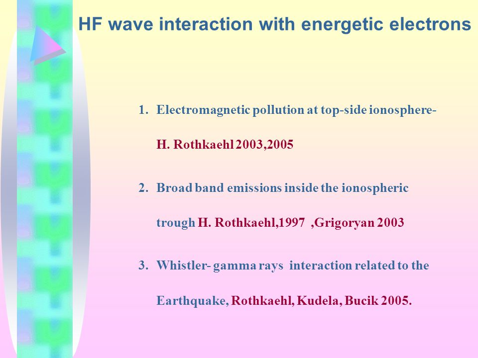 HF wave interaction with energetic electrons 1.Electromagnetic pollution at top-side ionosphere- H.