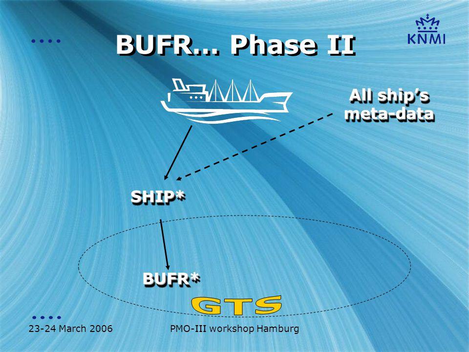 23-24 March 2006PMO-III workshop Hamburg BUFR… Phase II SHIP*SHIP* BUFR*BUFR* All ship's meta-data meta-data