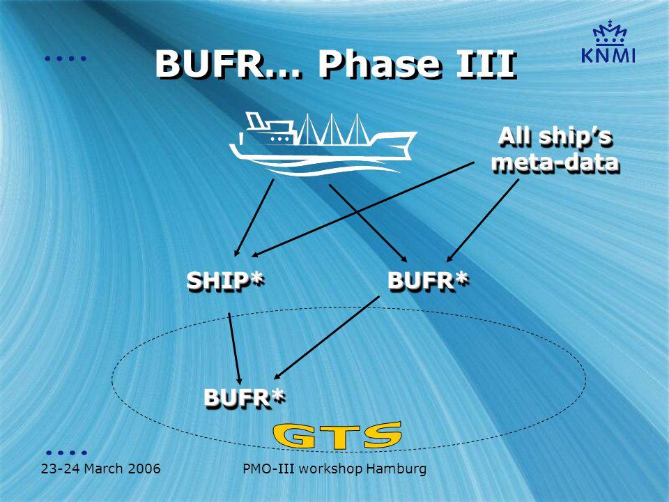 23-24 March 2006PMO-III workshop Hamburg BUFR… Phase III SHIP*SHIP*BUFR*BUFR* BUFR*BUFR* All ship's meta-data meta-data
