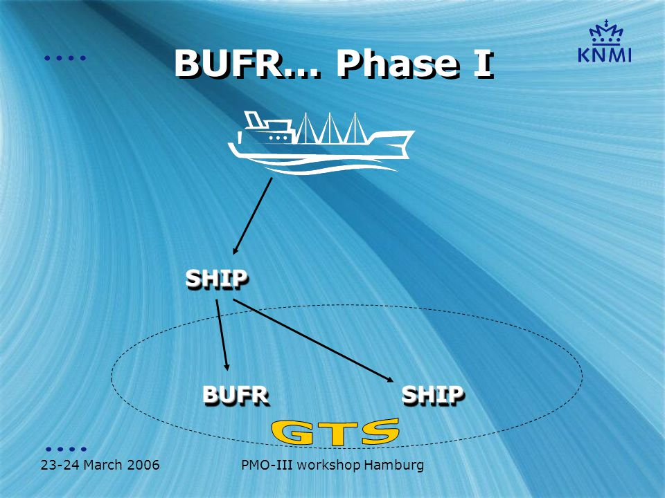 23-24 March 2006PMO-III workshop Hamburg BUFR… Phase I SHIPSHIP SHIPSHIPBUFRBUFR