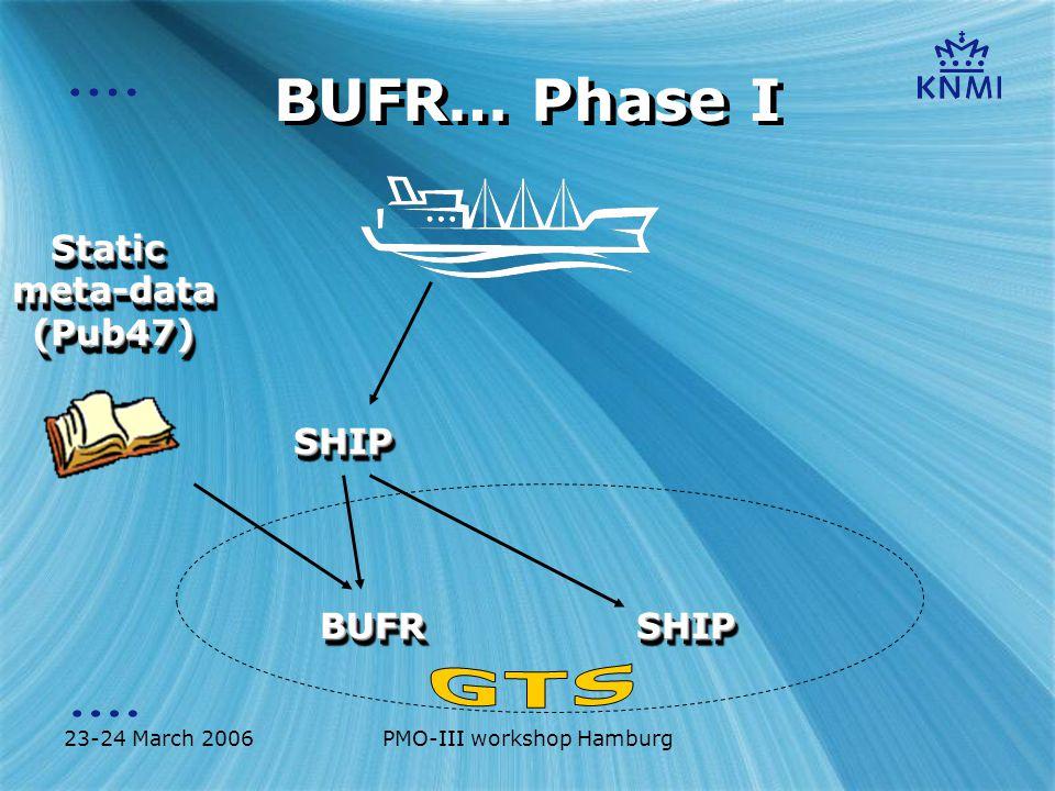 23-24 March 2006PMO-III workshop Hamburg BUFR… Phase I SHIPSHIP Staticmeta-data(Pub47)Staticmeta-data(Pub47) BUFRBUFRSHIPSHIP