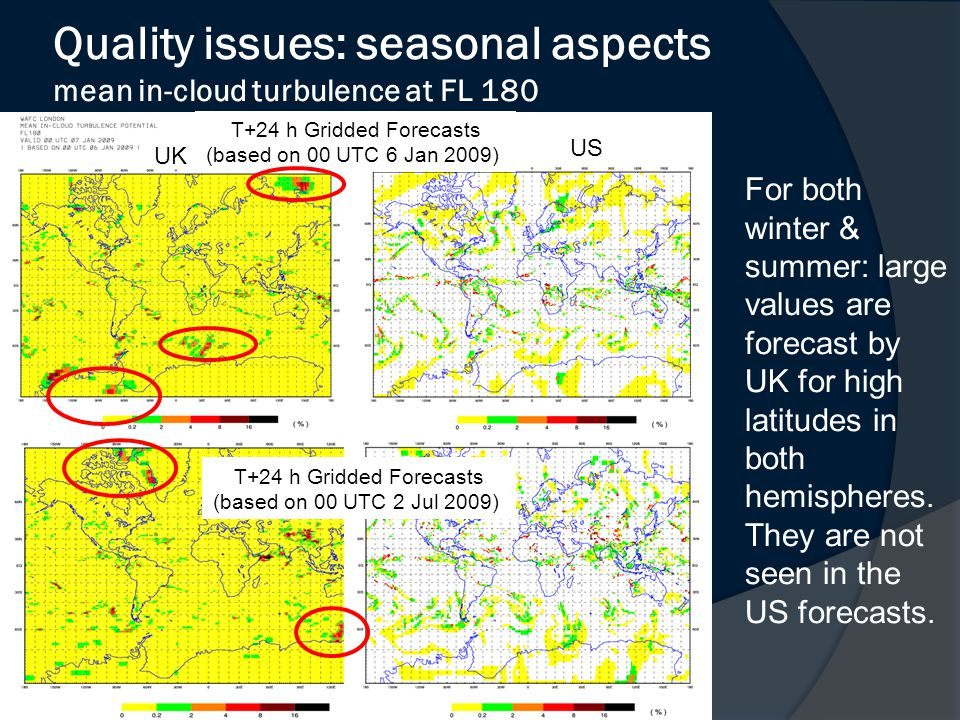 Quality issues: seasonal aspects mean in-cloud turbulence at FL 180 For both winter & summer: large values are forecast by UK for high latitudes in both hemispheres.