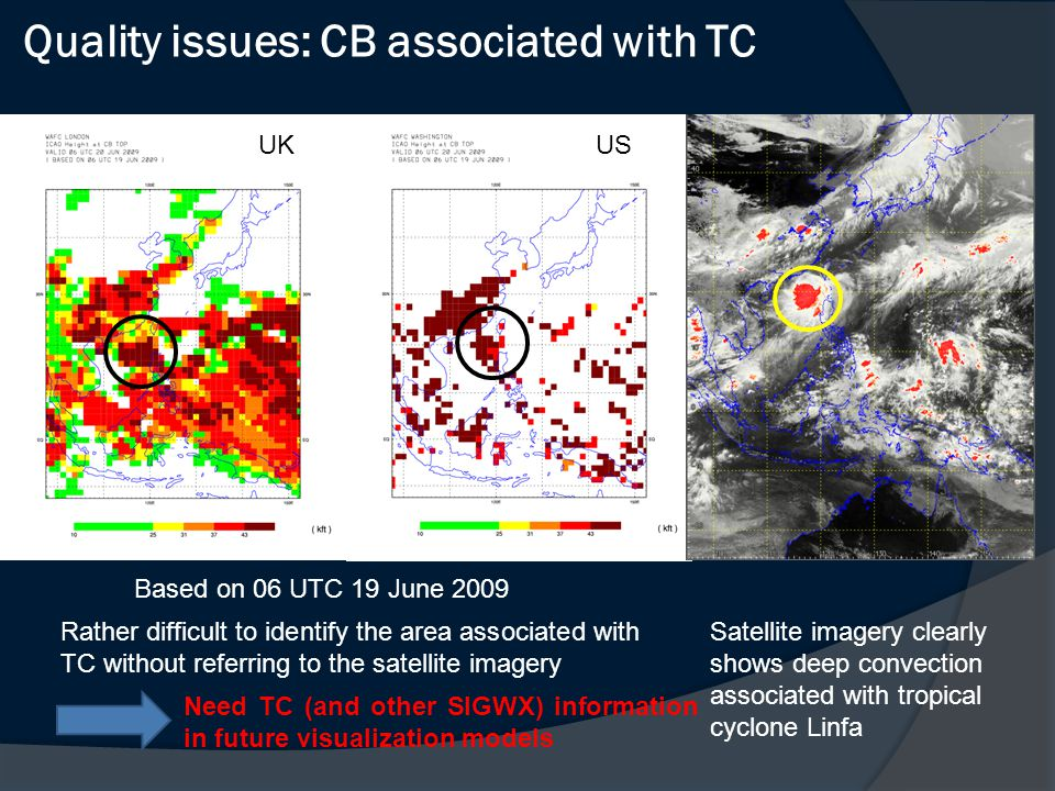 Quality issues: CB associated with TC Satellite imagery clearly shows deep convection associated with tropical cyclone Linfa Rather difficult to identify the area associated with TC without referring to the satellite imagery Based on 06 UTC 19 June 2009 UKUS Need TC (and other SIGWX) information in future visualization models