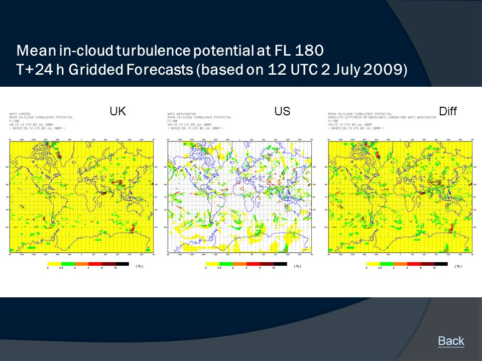 Mean in-cloud turbulence potential at FL 180 T+24 h Gridded Forecasts (based on 12 UTC 2 July 2009) UKUSDiff Back