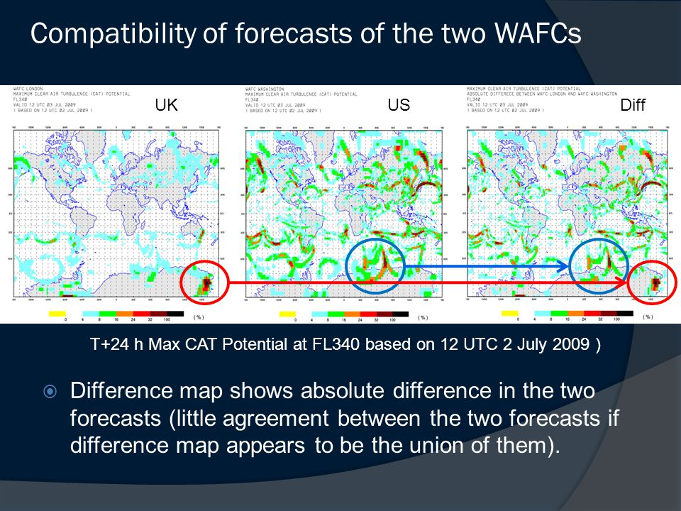 Compatibility of forecasts of the two WAFCs T+24 h Max CAT Potential at FL340 based on 12 UTC 2 July 2009 ) UKUSDiff  Difference map shows absolute difference in the two forecasts (little agreement between the two forecasts if difference map appears to be the union of them).
