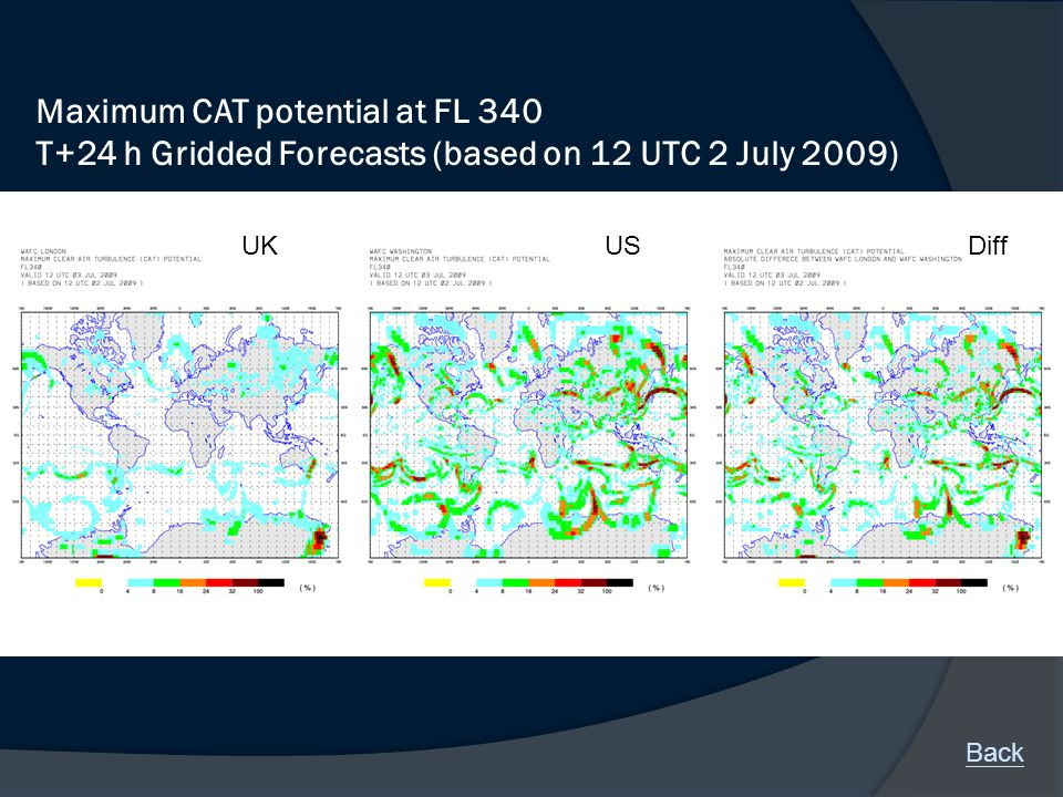 Maximum CAT potential at FL 340 T+24 h Gridded Forecasts (based on 12 UTC 2 July 2009) UKUSDiff Back