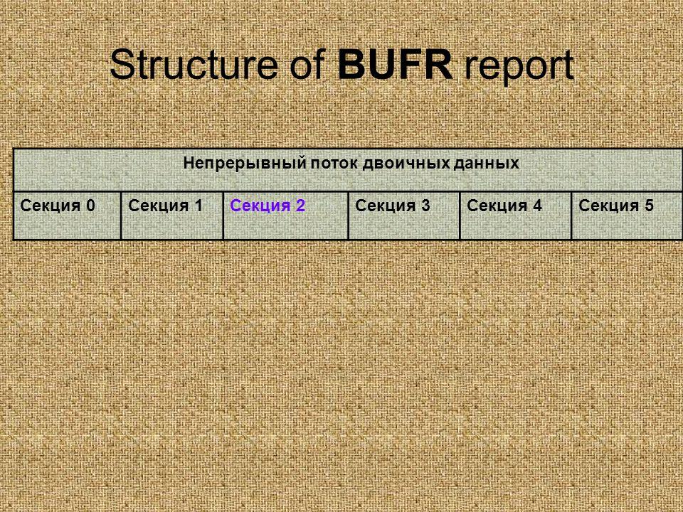 Structure of BUFR report Непрерывный поток двоичных данных Секция 0Секция 1Секция 2Секция 3Секция 4Секция 5