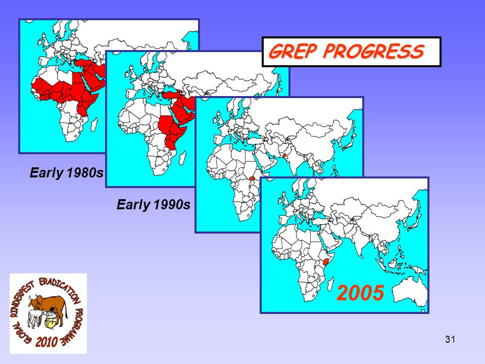 31 Early 1980s Early 1990s GREP PROGRESS 20012005