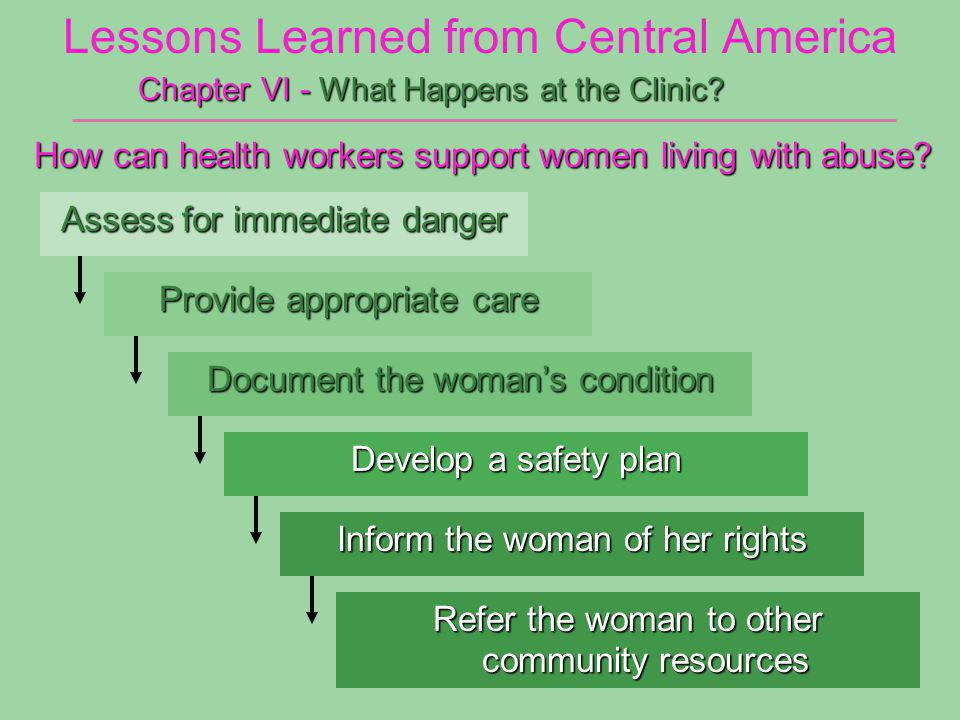 Lessons Learned from Central America Chapter VI - What Happens at the Clinic.