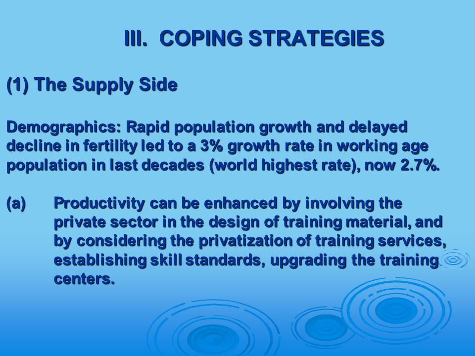 III. COPING STRATEGIES (1) The Supply Side Demographics: Rapid population growth and delayed decline in fertility led to a 3% growth rate in working a