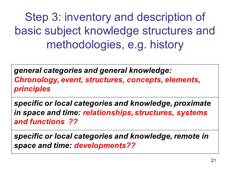 21 Step 3: inventory and description of basic subject knowledge structures and methodologies, e.g. history general categories and general knowledge: C