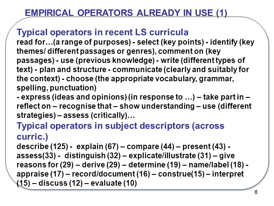 6 Typical operators in recent LS curricula read for…(a range of purposes) - select (key points) - identify (key themes/ different passages or genres),
