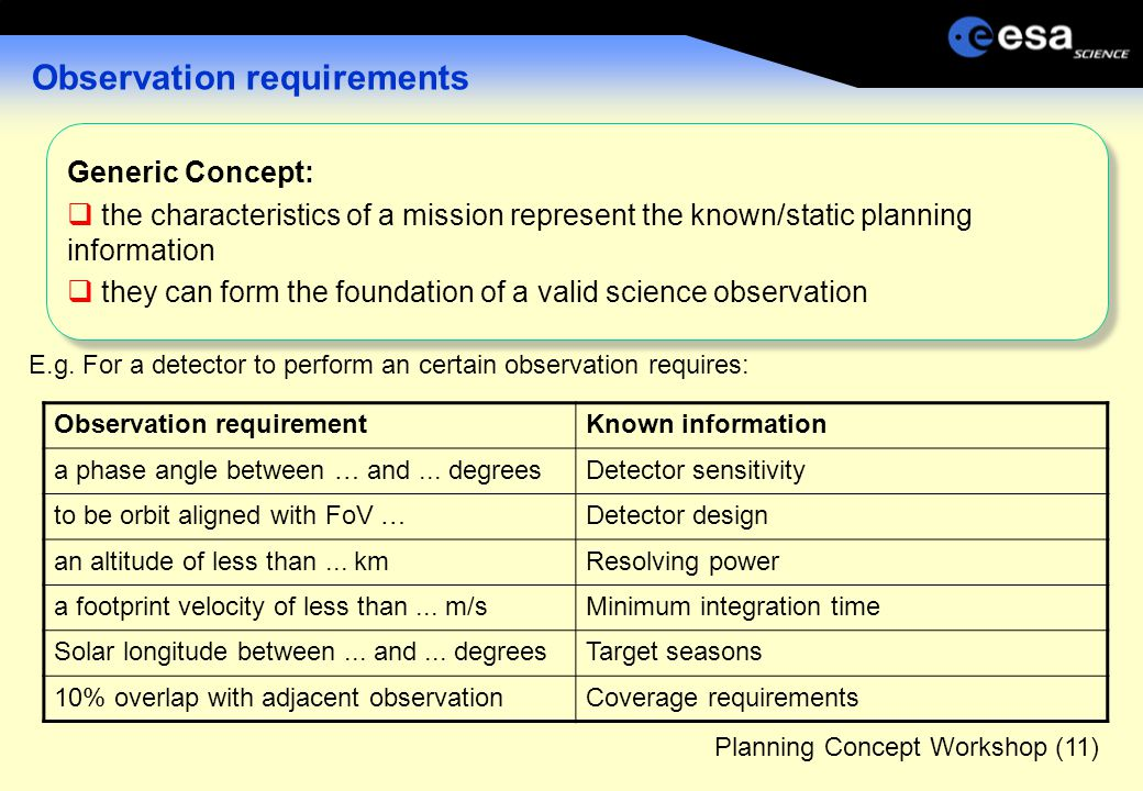 Planning Concept Workshop (11) Observation requirements E.g.