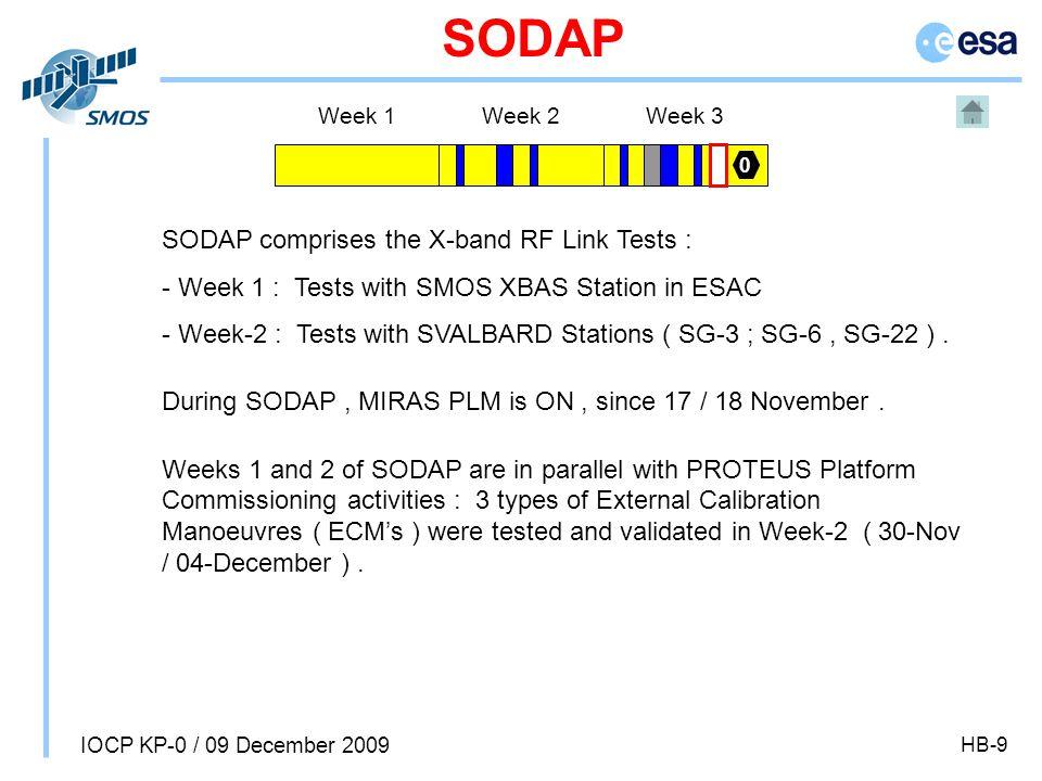 IOCP KP-0 / 09 December 2009 HB-9 SODAP Week 1Week 2Week 3 SODAP comprises the X-band RF Link Tests : - Week 1 : Tests with SMOS XBAS Station in ESAC - Week-2 : Tests with SVALBARD Stations ( SG-3 ; SG-6, SG-22 ).