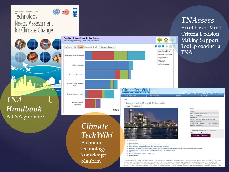 { TNAssess Excel-based Multi Criteria Decision Making Support Tool tp conduct a TNA TNA Handbook A TNA guidance Climate TechWiki A climate technology knowledge platform
