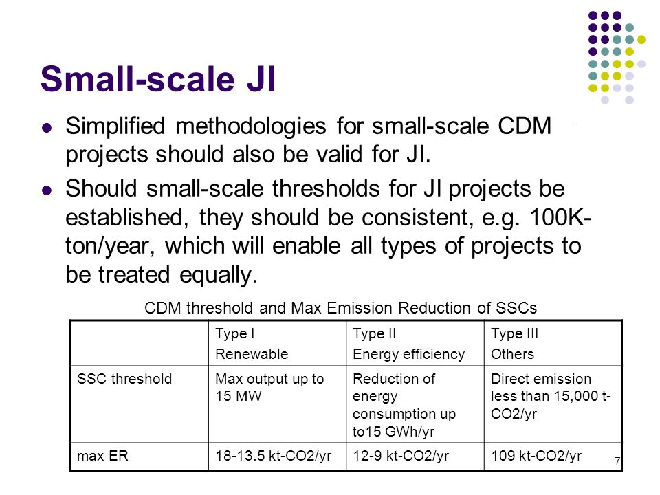 7 Small-scale JI Simplified methodologies for small-scale CDM projects should also be valid for JI.