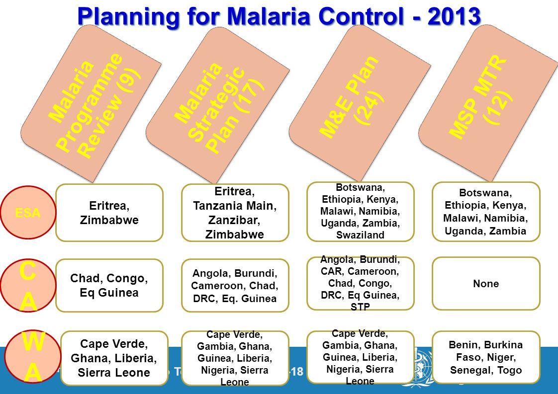 4 th SIDS Meeting, Sao Tome & Principe 16-18 April 2013 Planning for Malaria Control - 2013 Malaria Programme Review (9) Malaria Strategic Plan (17) M