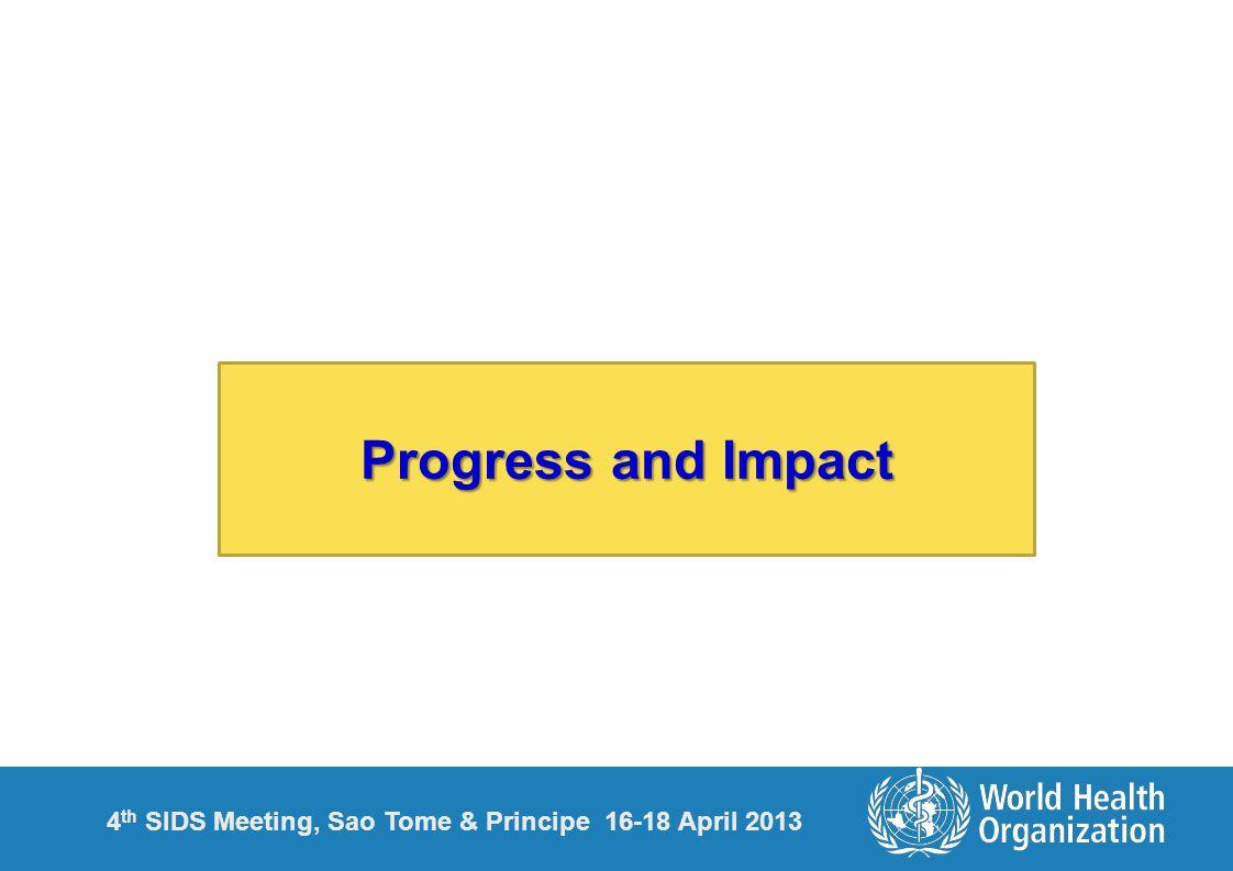4 th SIDS Meeting, Sao Tome & Principe 16-18 April 2013 Progress and Impact