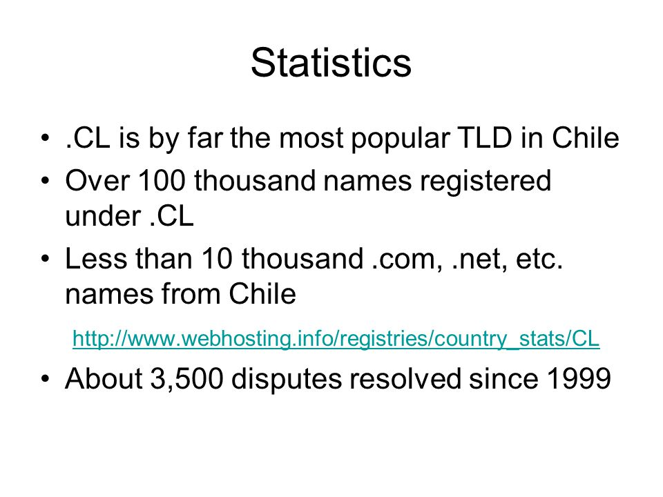 Growth of.CL
