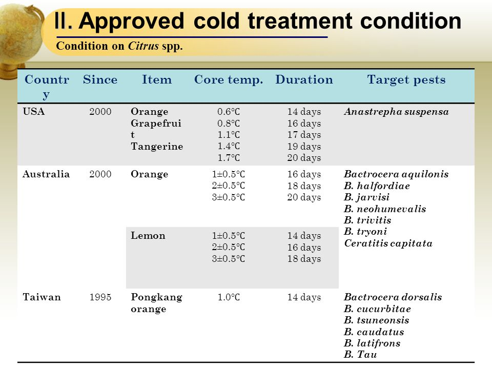 Ⅱ. Ⅱ. Approved cold treatment condition Condition on Citrus spp.