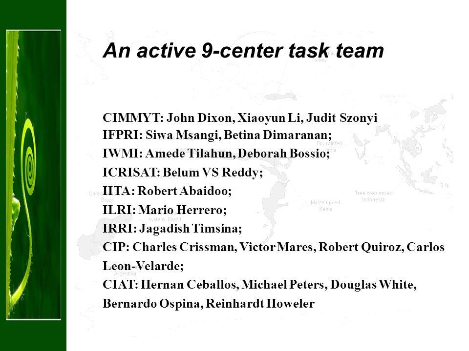 An active 9-center task team CIMMYT: John Dixon, Xiaoyun Li, Judit Szonyi IFPRI: Siwa Msangi, Betina Dimaranan; IWMI: Amede Tilahun, Deborah Bossio; I
