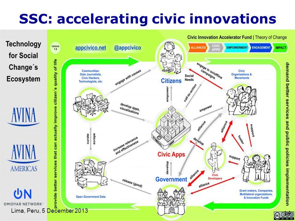14 SSC: accelerating civic innovations Lima, Peru, 5 December 2013