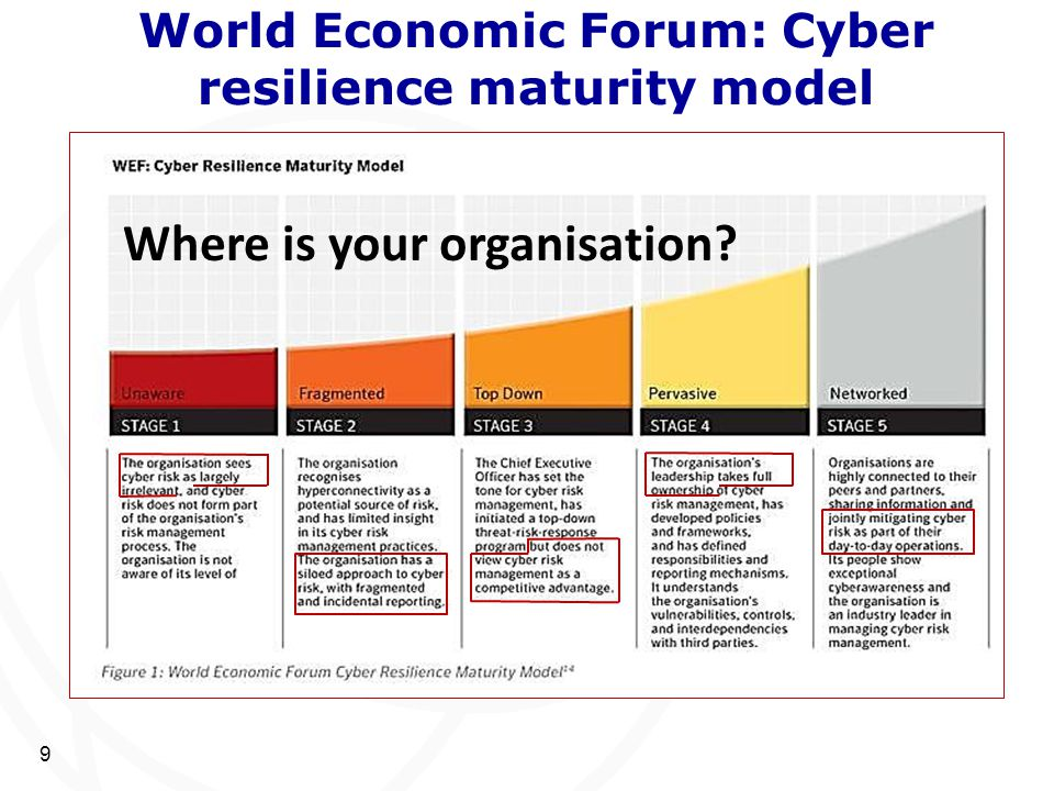 World Economic Forum: Cyber resilience maturity model 9 Where is your organisation?
