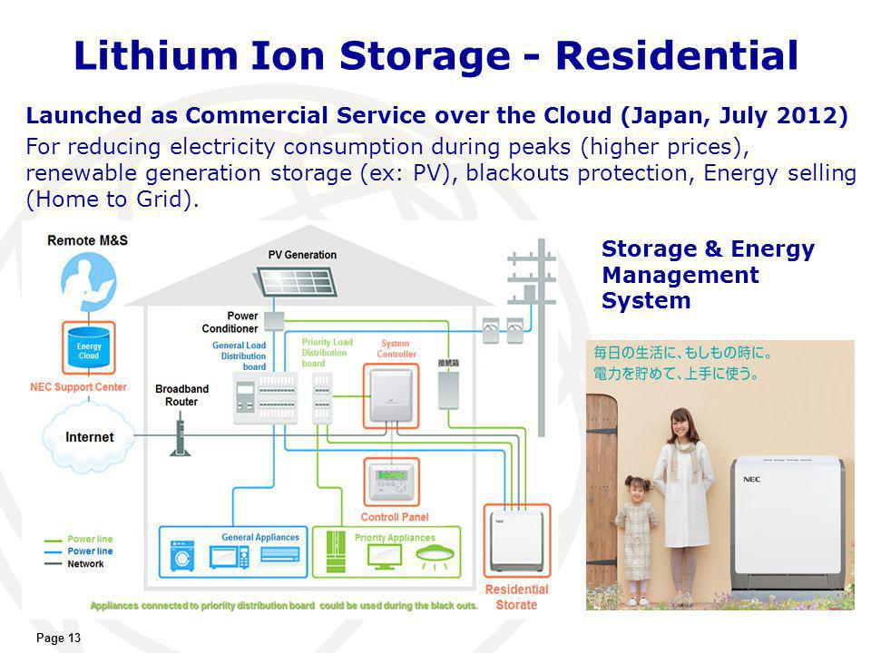 Lithium Ion Storage - Residential Page 13 Launched as Commercial Service over the Cloud (Japan, July 2012) For reducing electricity consumption during